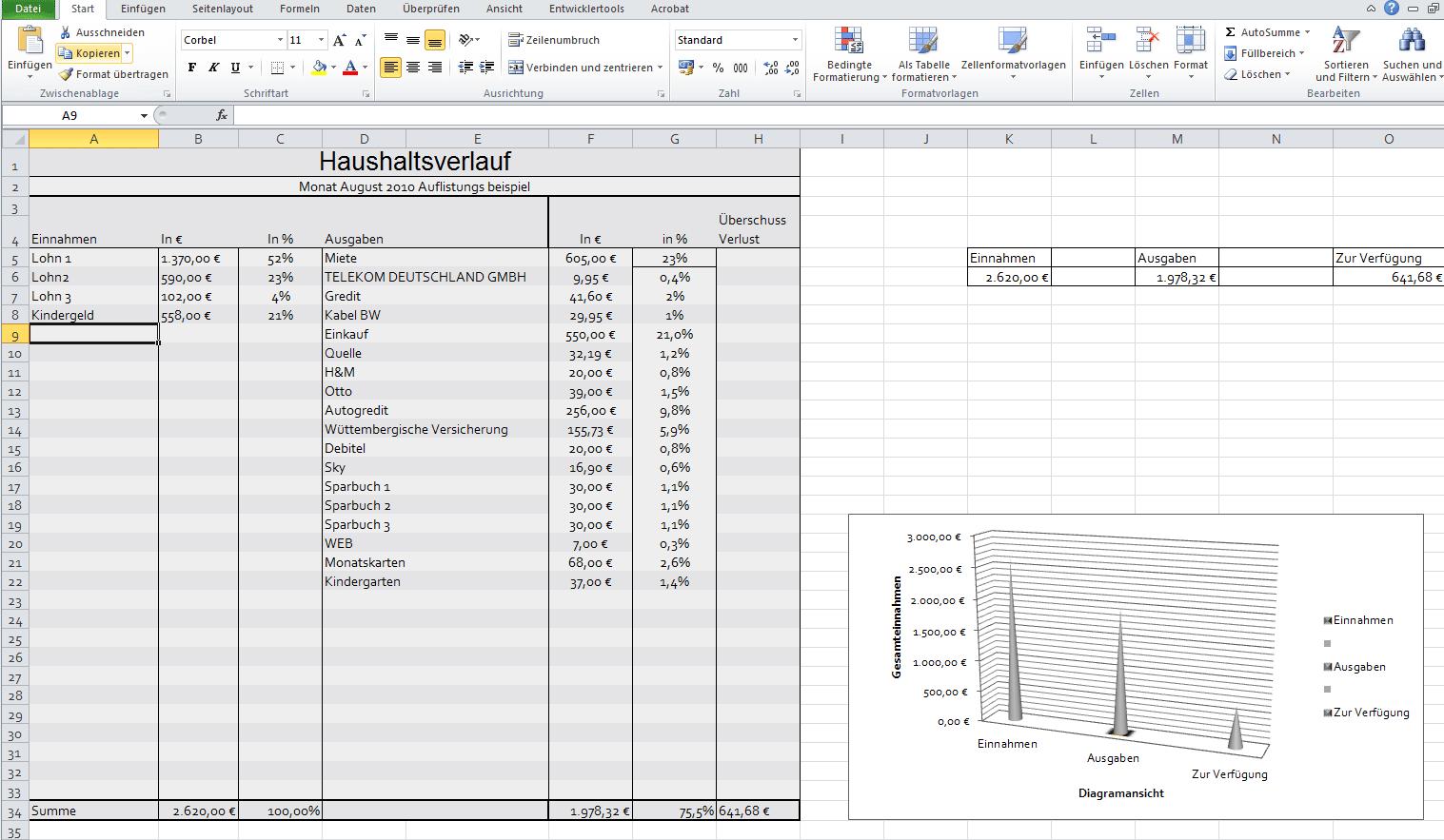 haushaltsplan fuer Excel