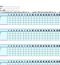Blutzucker Tabelle Zum Eintragen Pdf Archive Rezeptrechner 14