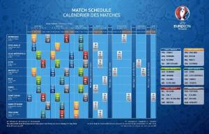 UEFA EM Spielplan 2016