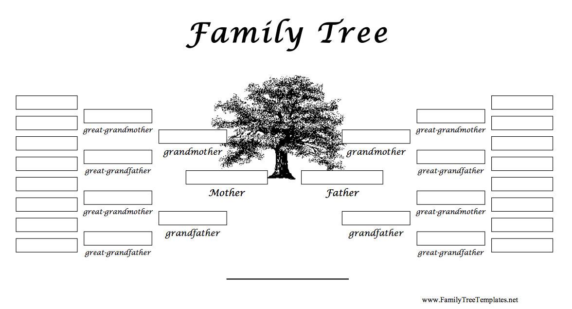 Stammbaum zum ausdrucken – Bürozubehör