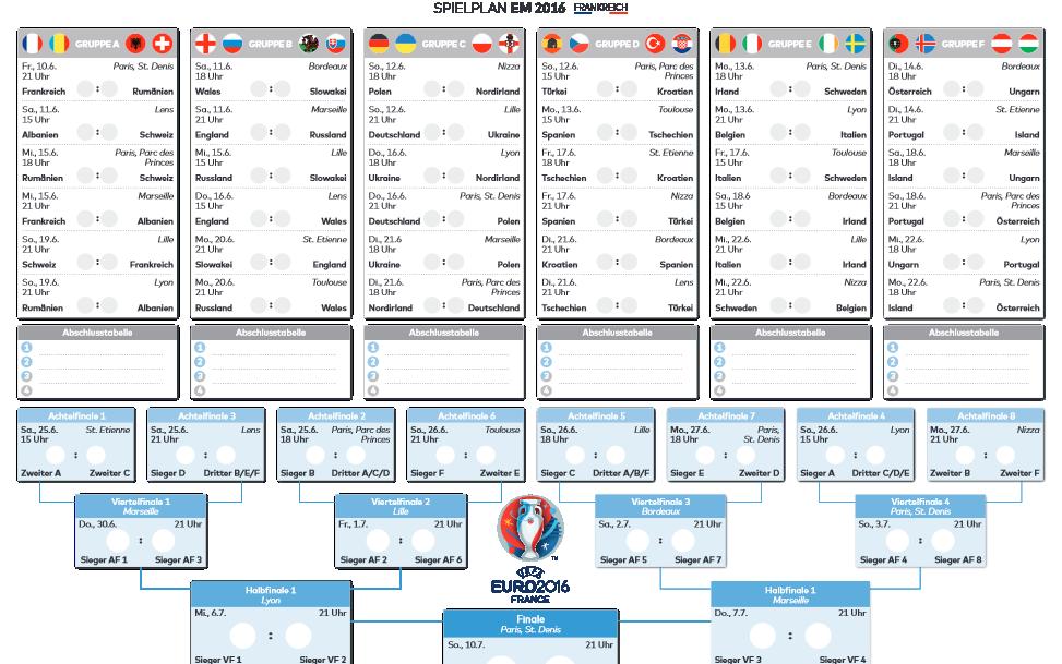 Deutschland Spiel Em Spielplan